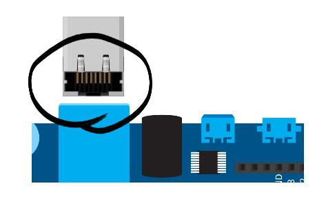 LDOM Console Write Lock